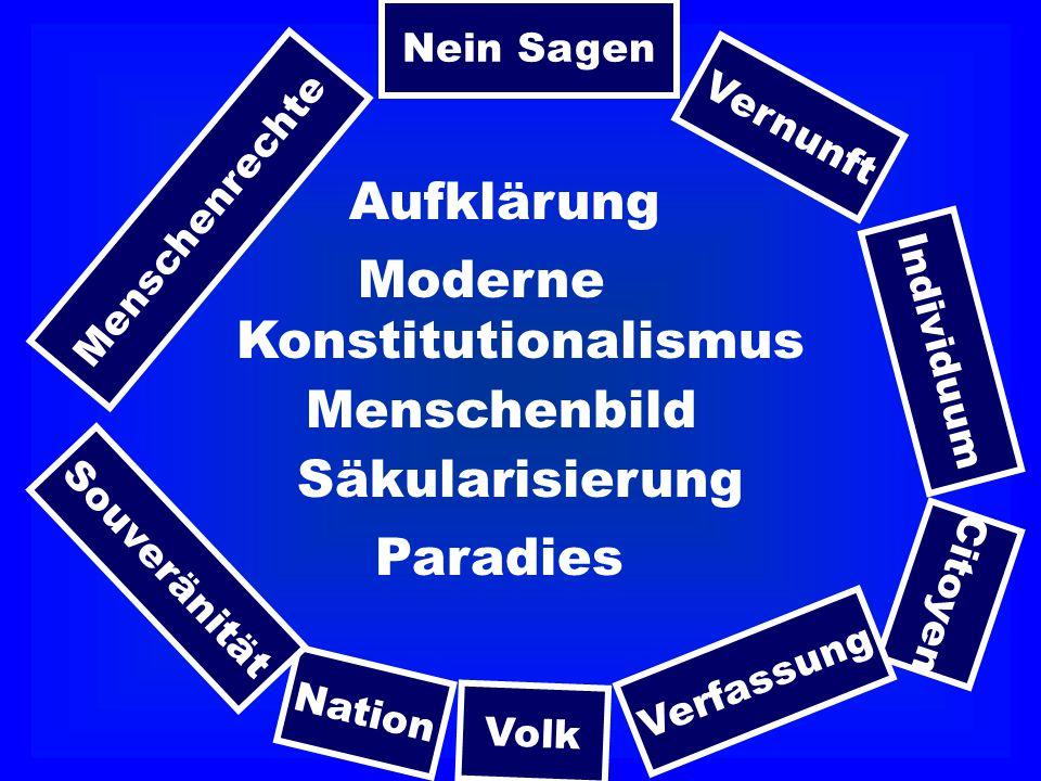 Aufklärung Moderne Konstitutionalismus Menschenbild Säkularisierung