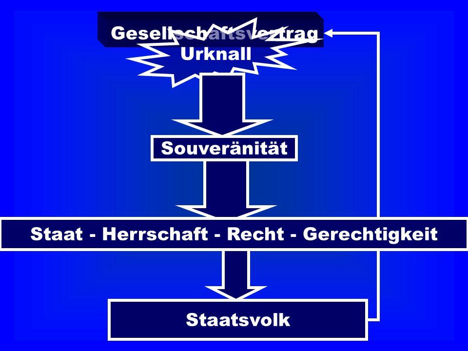 Gesellschaftsvertrag Urknall