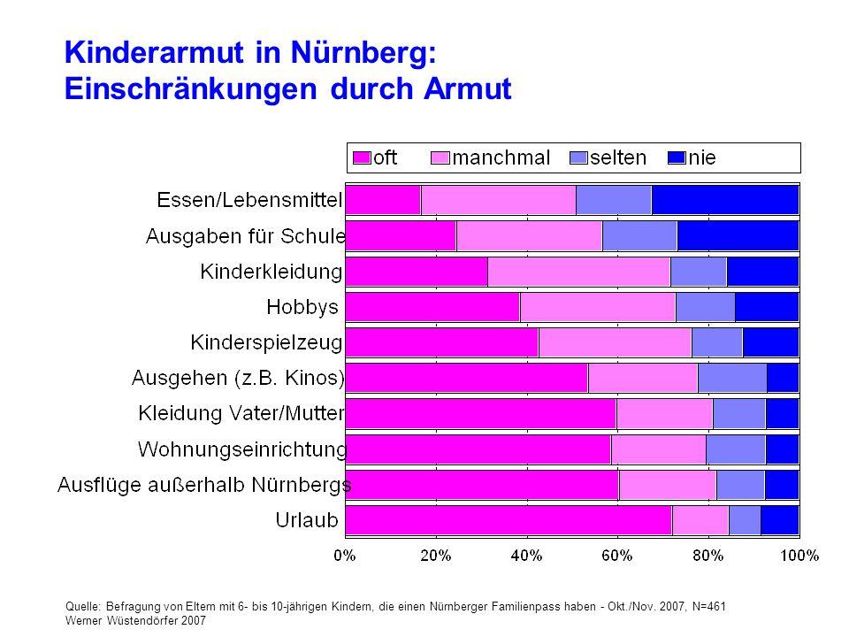 Kinderarmut in Nürnberg: Einschränkungen durch Armut