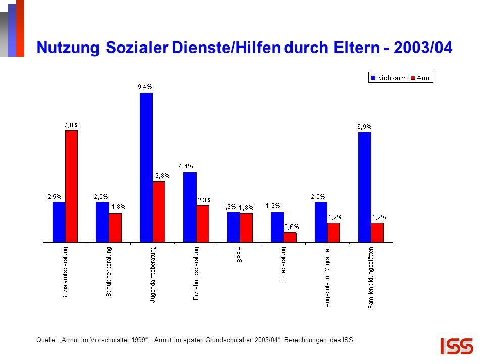 Nutzung Sozialer Dienste/Hilfen durch Eltern - 2003/04