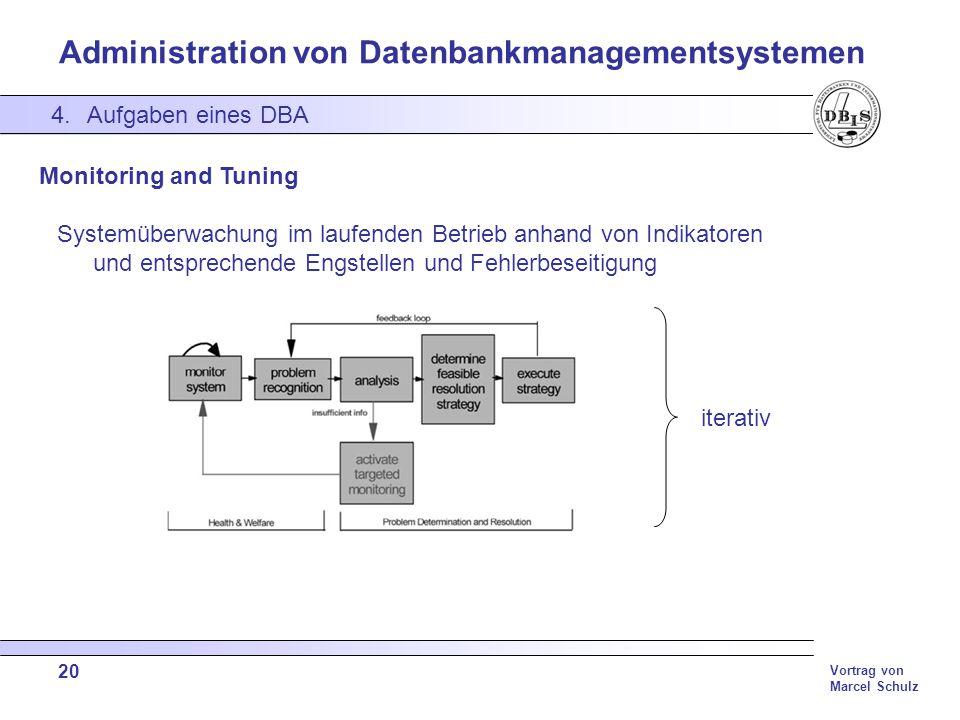 Aufgaben eines DBA Monitoring and Tuning