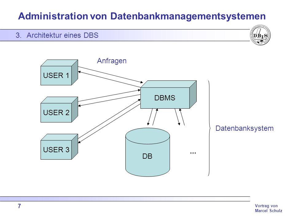 Architektur eines DBS Anfragen USER 1 DBMS USER 2 Datenbanksystem
