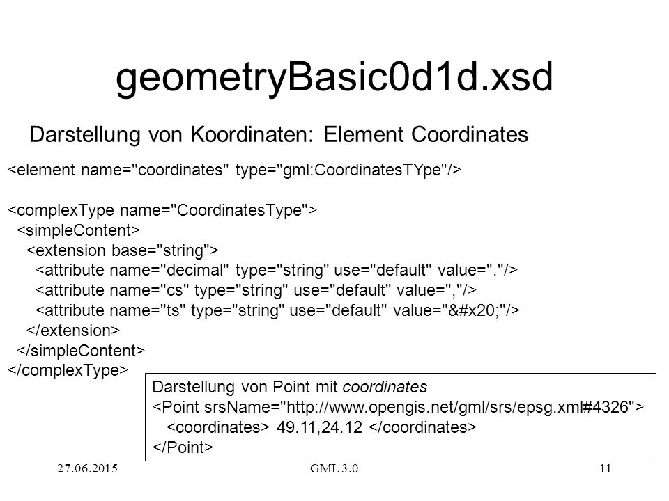 geometryBasic0d1d.xsd Darstellung von Koordinaten: Element Coordinates