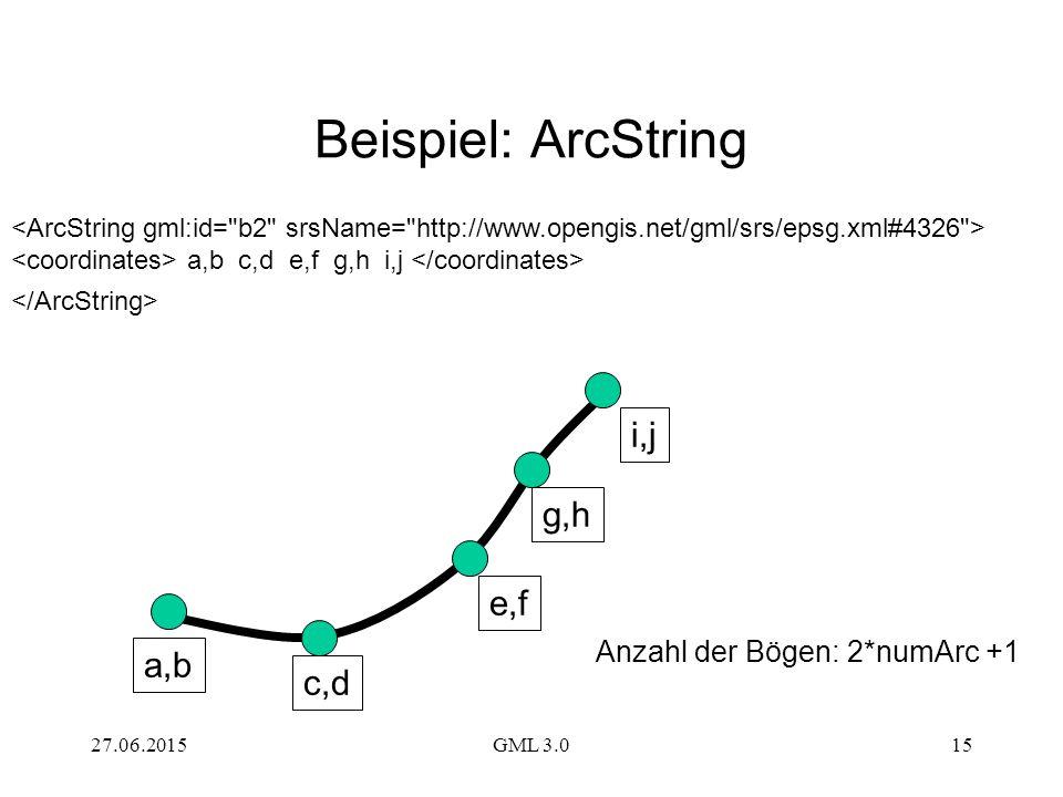 Beispiel: ArcString i,j g,h e,f a,b c,d Anzahl der Bögen: 2*numArc +1