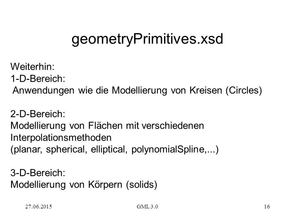 geometryPrimitives.xsd Weiterhin: 1-D-Bereich: