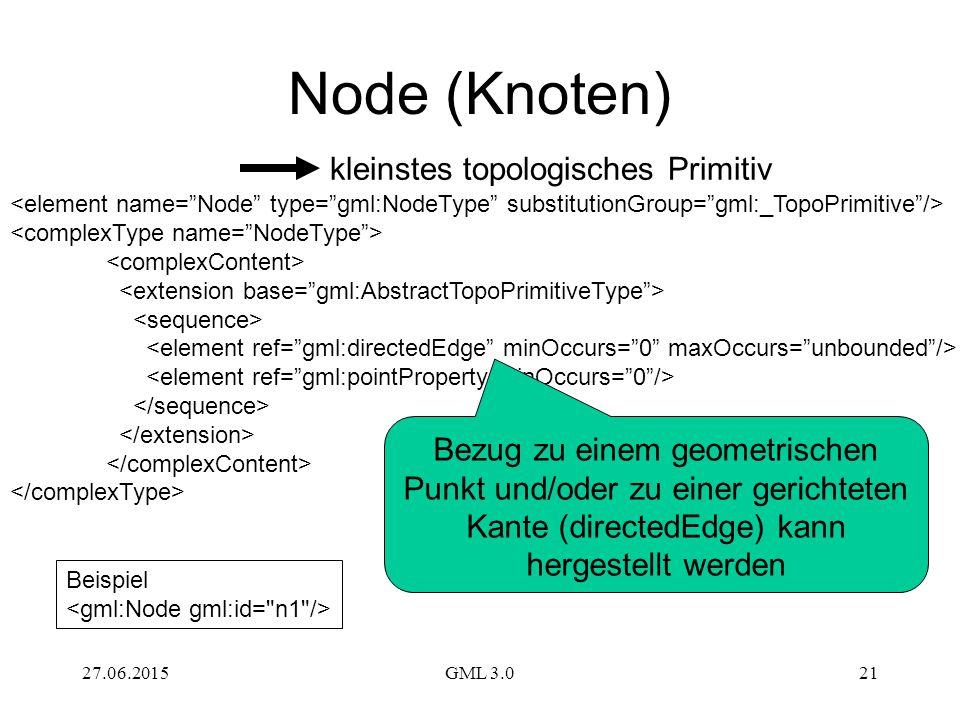 Node (Knoten) kleinstes topologisches Primitiv