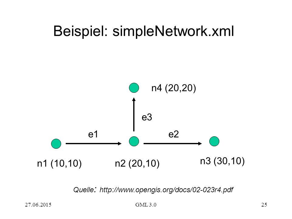 Beispiel: simpleNetwork.xml