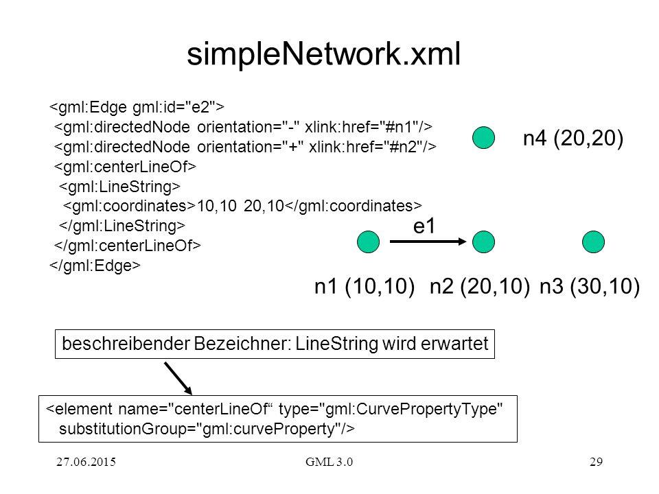 simpleNetwork.xml n4 (20,20) e1 n1 (10,10) n2 (20,10) n3 (30,10)