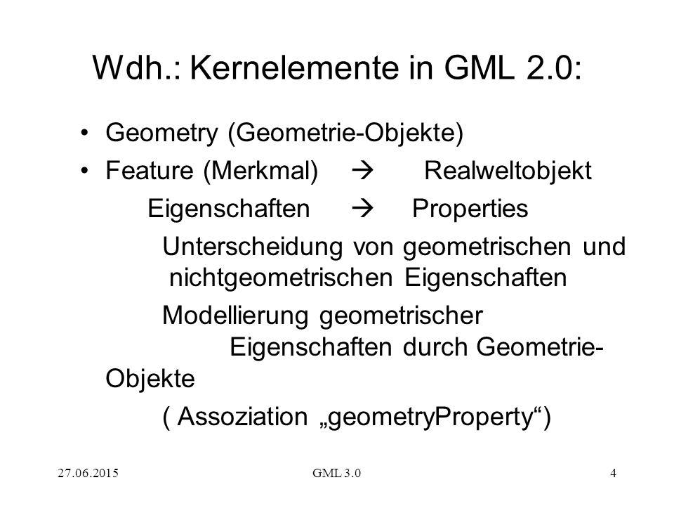 Wdh.: Kernelemente in GML 2.0: