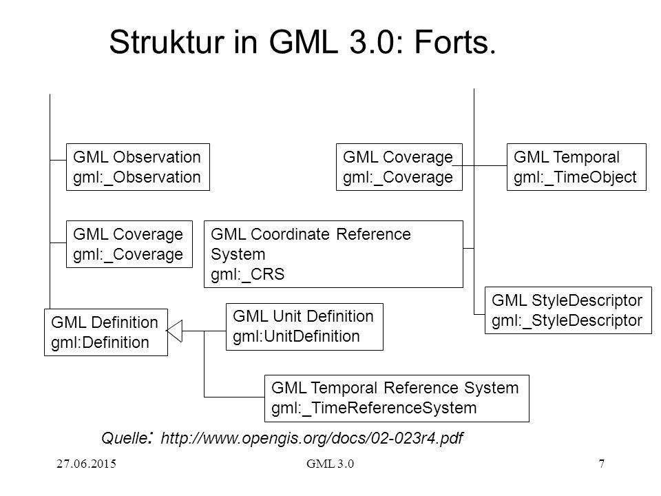 Struktur in GML 3.0: Forts. GML Observation gml:_Observation