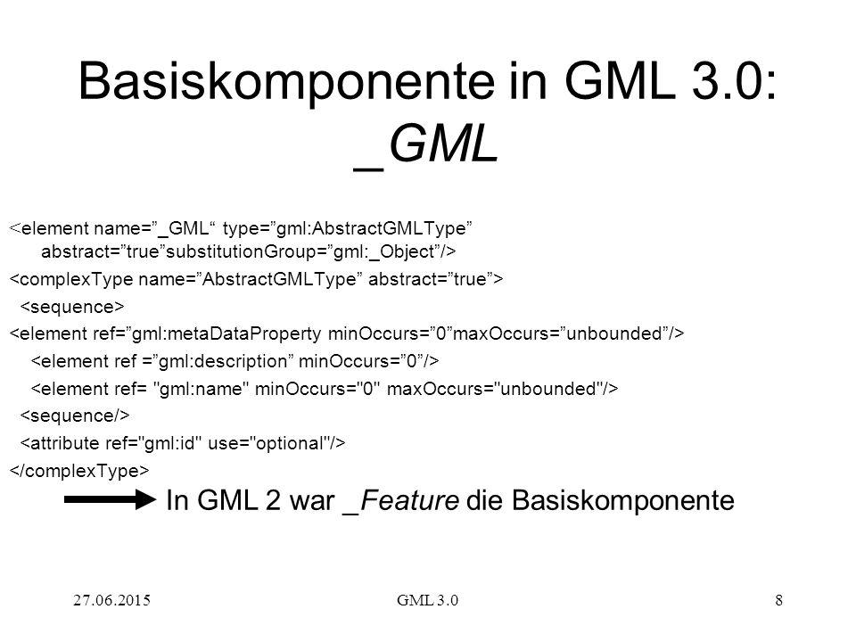 Basiskomponente in GML 3.0: _GML