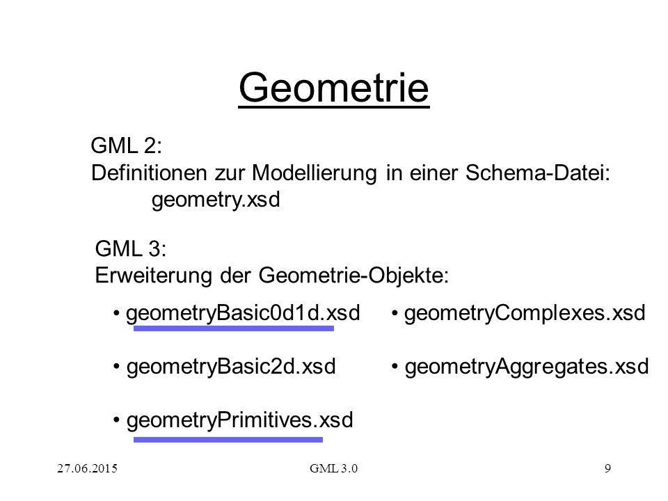 Geometrie GML 2: Definitionen zur Modellierung in einer Schema-Datei: