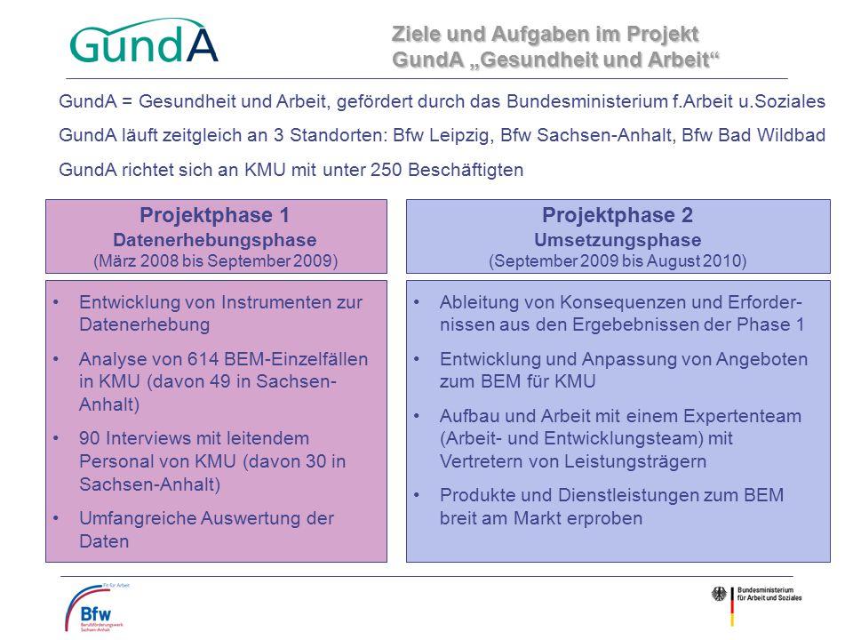 """Ziele und Aufgaben im Projekt GundA """"Gesundheit und Arbeit"""