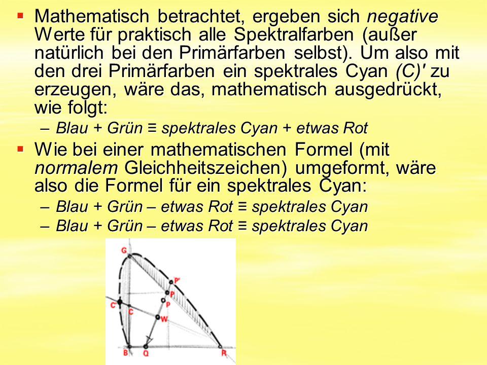 Mathematisch betrachtet, ergeben sich negative Werte für praktisch alle Spektralfarben (außer natürlich bei den Primärfarben selbst). Um also mit den drei Primärfarben ein spektrales Cyan (C) zu erzeugen, wäre das, mathematisch ausgedrückt, wie folgt: