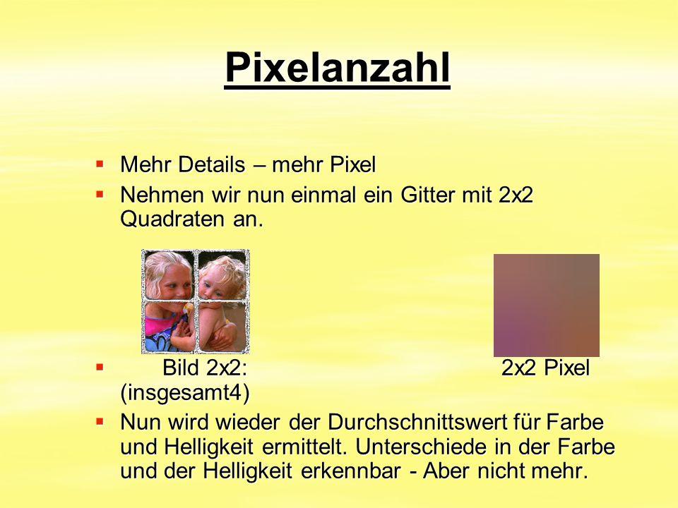 Pixelanzahl Mehr Details – mehr Pixel