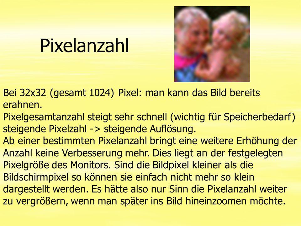Pixelanzahl
