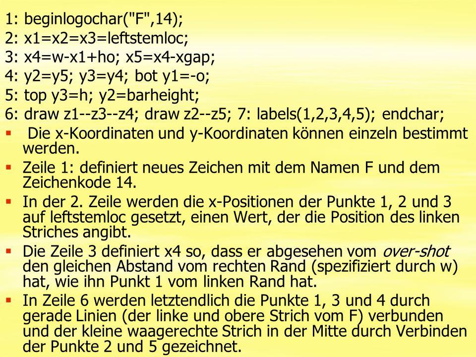 1: beginlogochar( F ,14); 2: x1=x2=x3=leftstemloc; 3: x4=w-x1+ho; x5=x4-xgap; 4: y2=y5; y3=y4; bot y1=-o;
