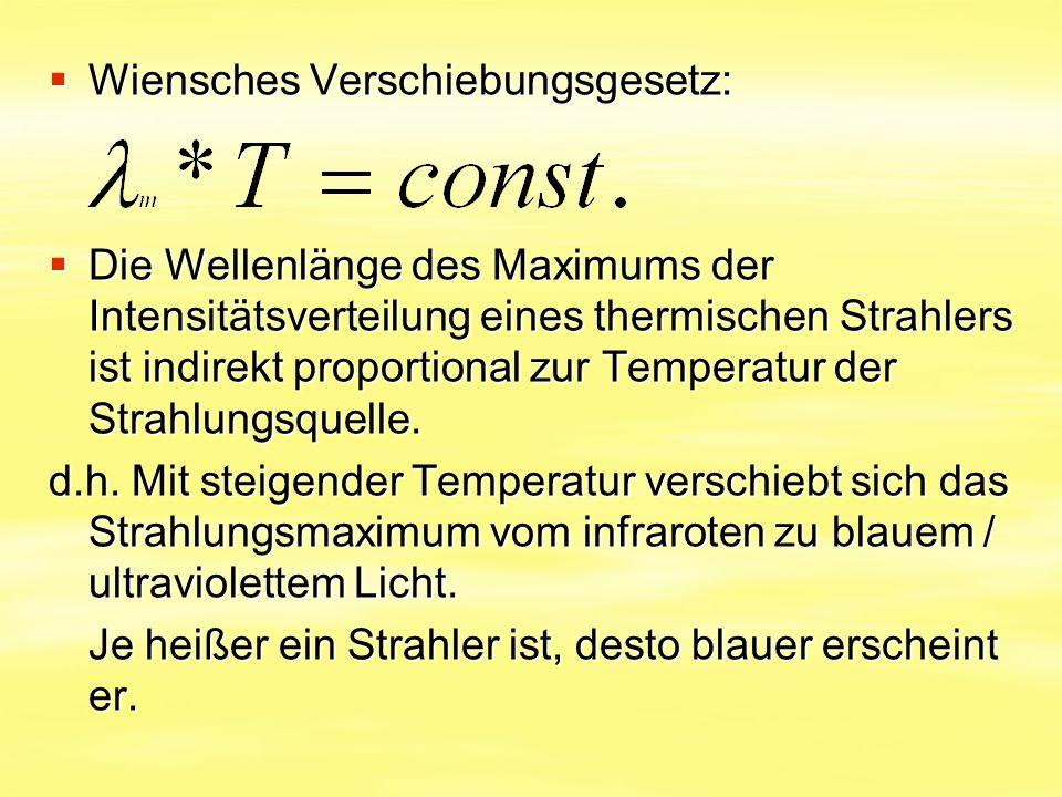 Wiensches Verschiebungsgesetz: