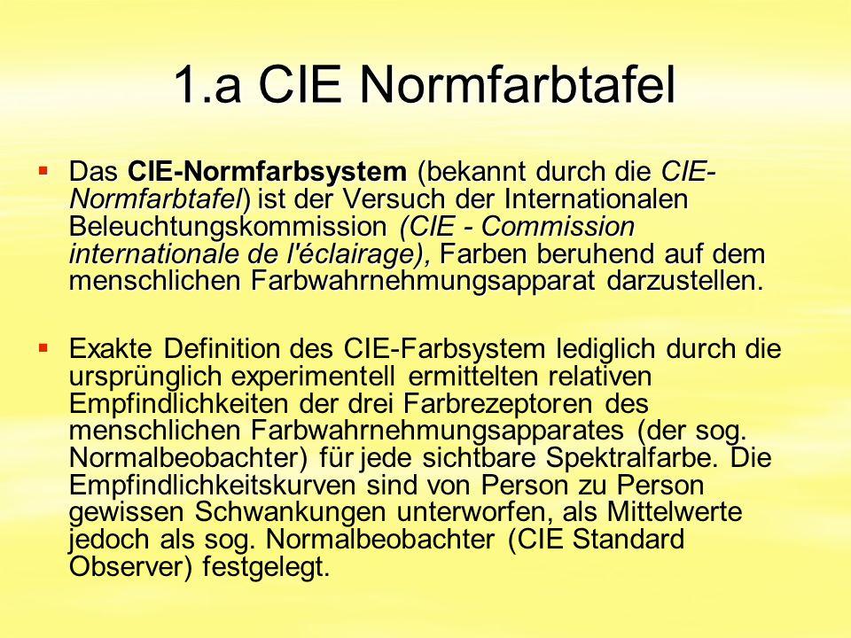 1.a CIE Normfarbtafel