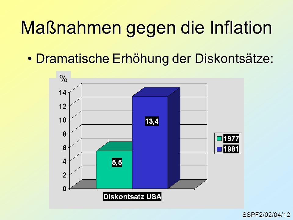 Maßnahmen gegen die Inflation