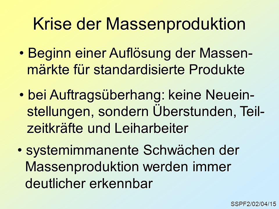 Krise der Massenproduktion