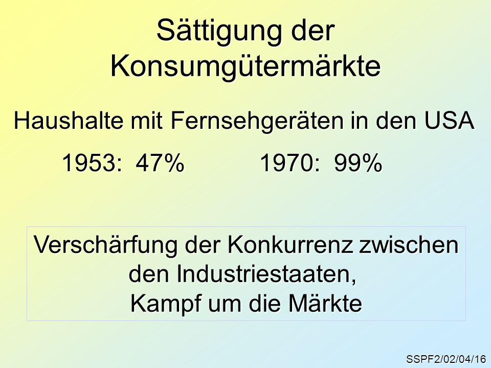 Sättigung der Konsumgütermärkte
