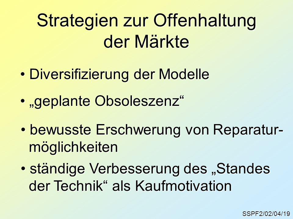 Strategien zur Offenhaltung der Märkte