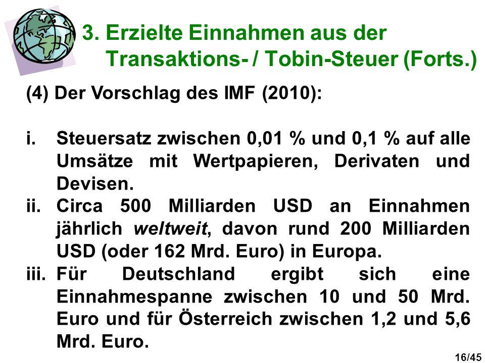 3. Erzielte Einnahmen aus der Transaktions- / Tobin-Steuer (Forts.)