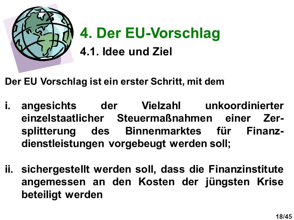 4. Der EU-Vorschlag 4.1. Idee und Ziel