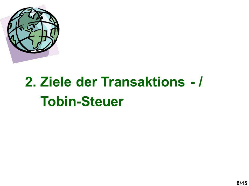 2. Ziele der Transaktions - /