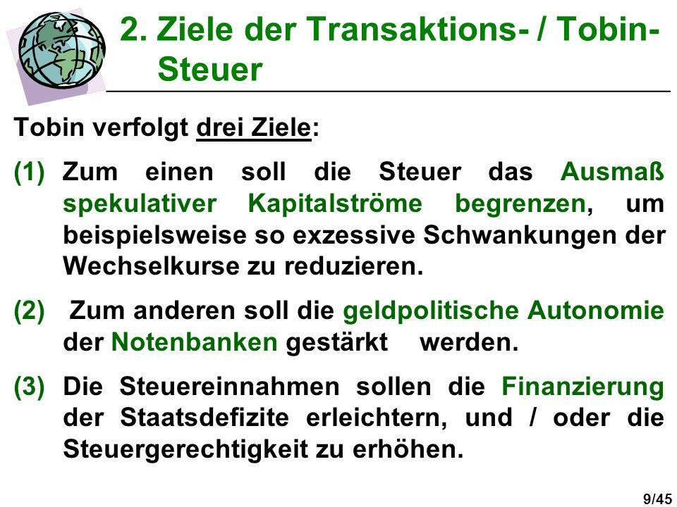 2. Ziele der Transaktions- / Tobin- Steuer