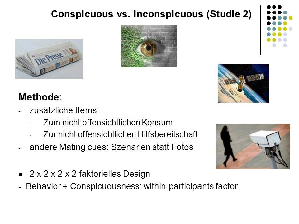 Conspicuous vs. inconspicuous (Studie 2)
