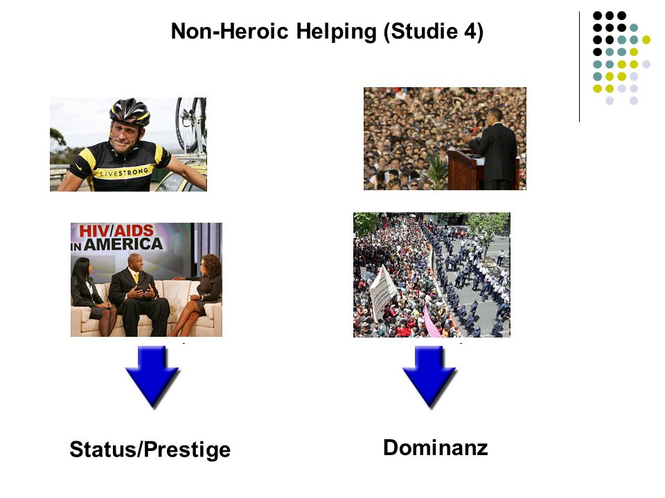 Non-Heroic Helping (Studie 4)