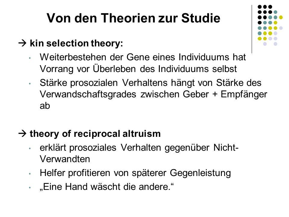 Von den Theorien zur Studie