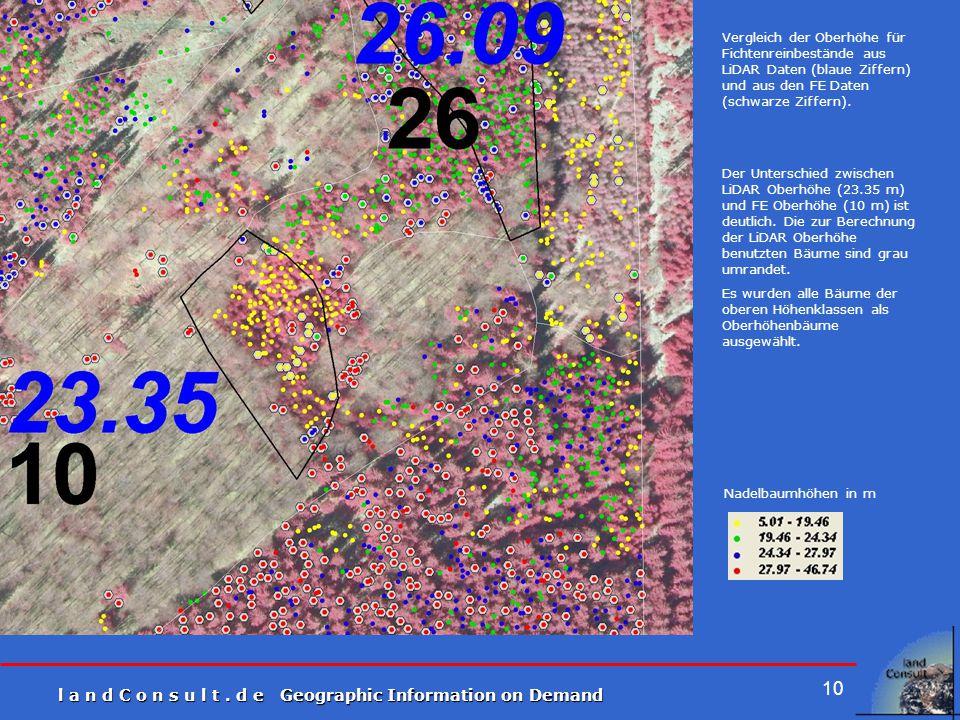 Vergleich der Oberhöhe für Fichtenreinbestände aus LiDAR Daten (blaue Ziffern) und aus den FE Daten (schwarze Ziffern).