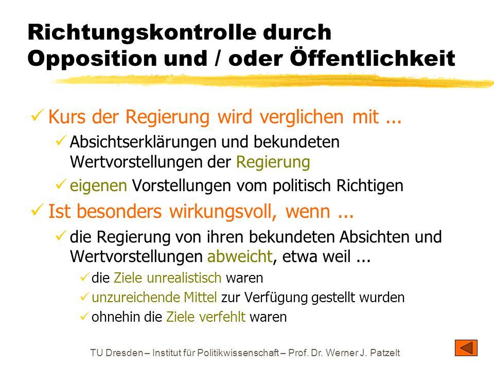 Richtungskontrolle durch Opposition und / oder Öffentlichkeit