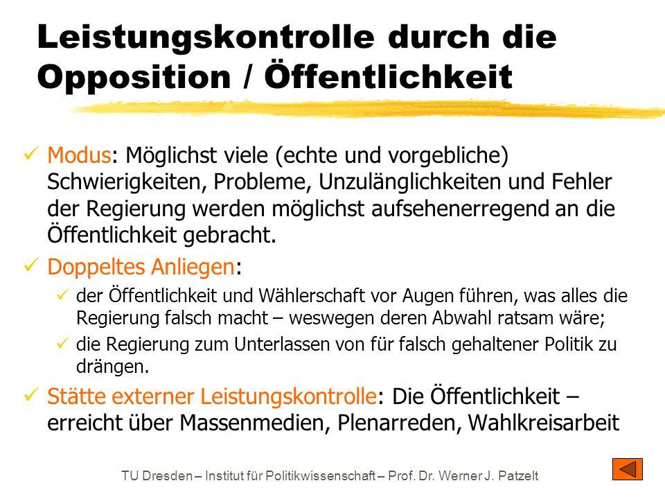 Leistungskontrolle durch die Opposition / Öffentlichkeit