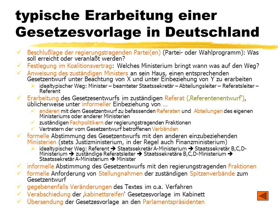 typische Erarbeitung einer Gesetzesvorlage in Deutschland