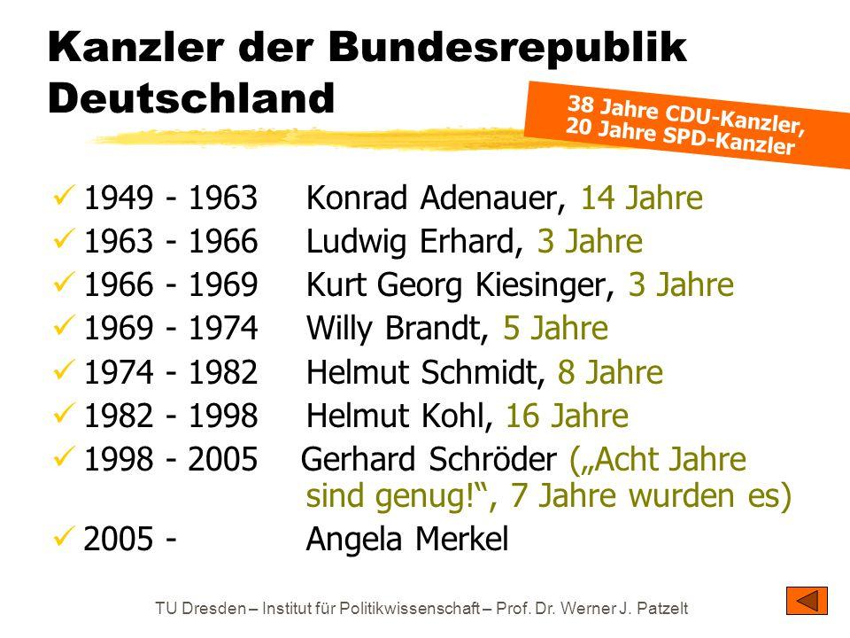 Kanzler der Bundesrepublik Deutschland