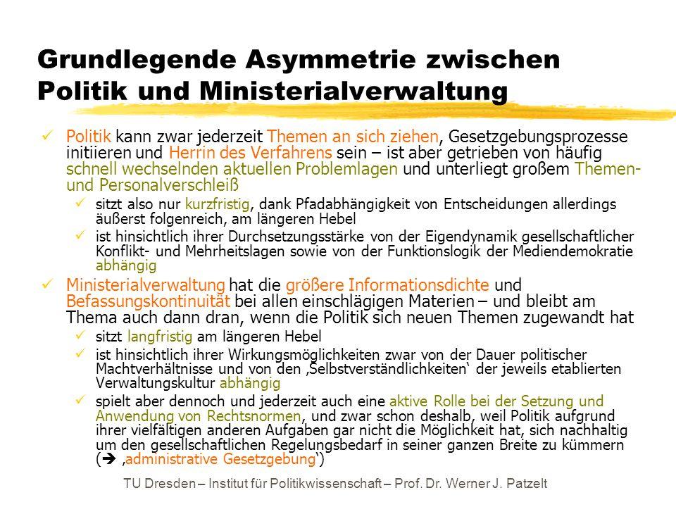 Grundlegende Asymmetrie zwischen Politik und Ministerialverwaltung