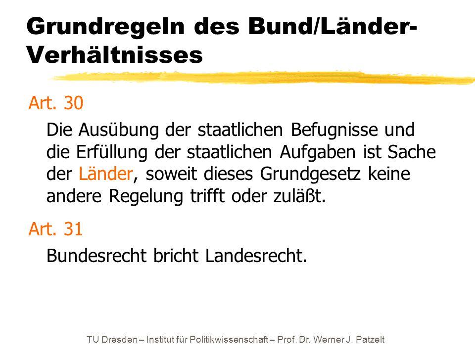 Grundregeln des Bund/Länder-Verhältnisses