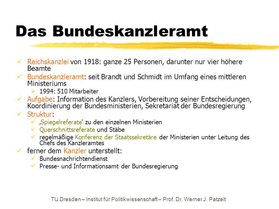 Das Bundeskanzleramt Reichskanzlei von 1918: ganze 25 Personen, darunter nur vier höhere Beamte.