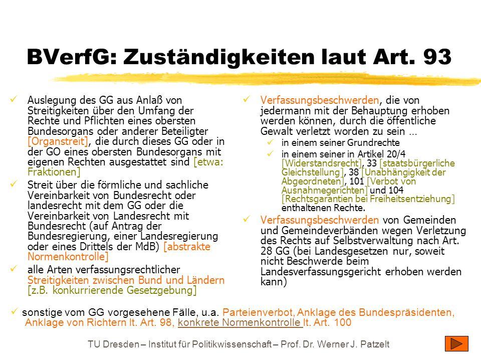 BVerfG: Zuständigkeiten laut Art. 93