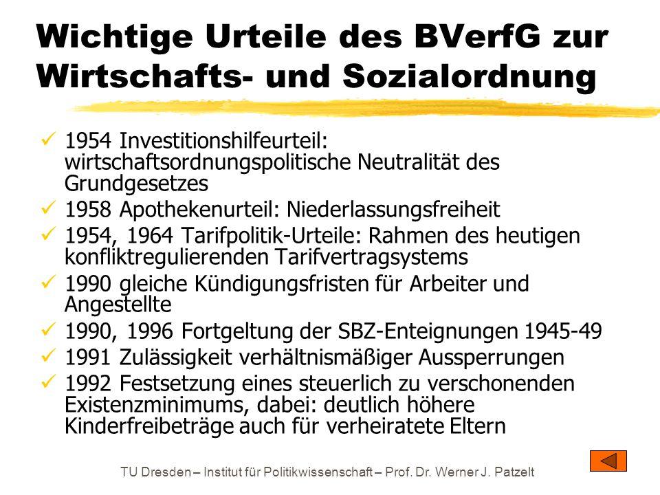 Wichtige Urteile des BVerfG zur Wirtschafts- und Sozialordnung