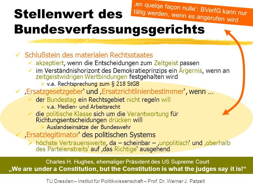 Stellenwert des Bundesverfassungsgerichts