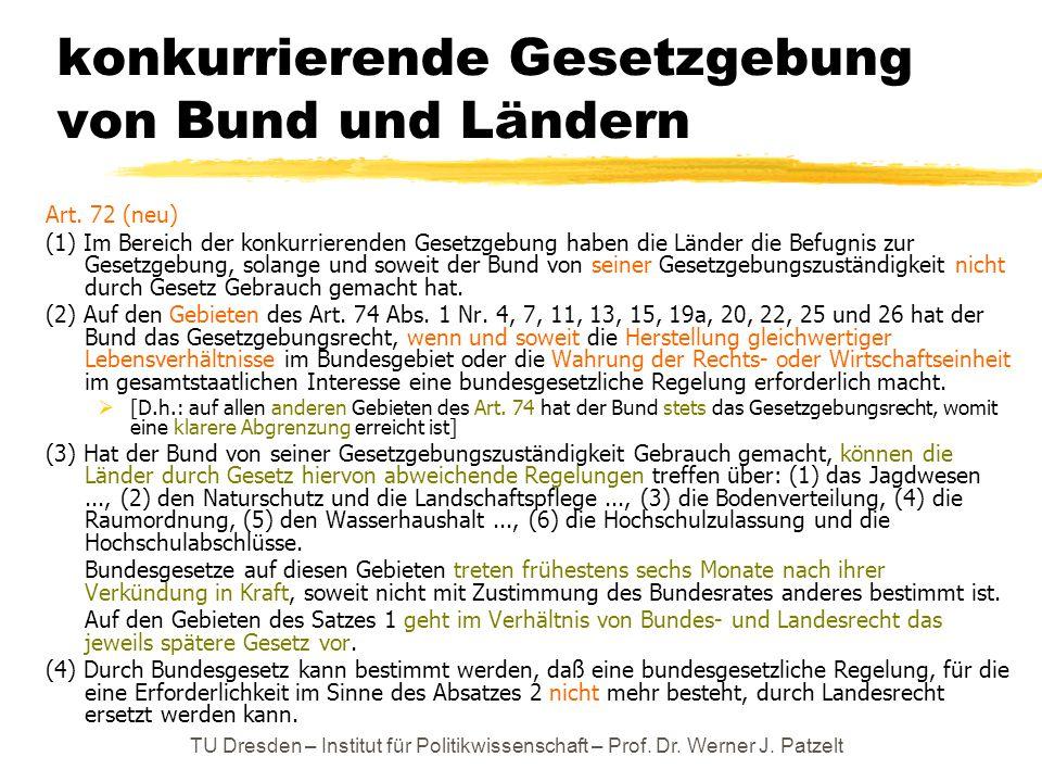 konkurrierende Gesetzgebung von Bund und Ländern