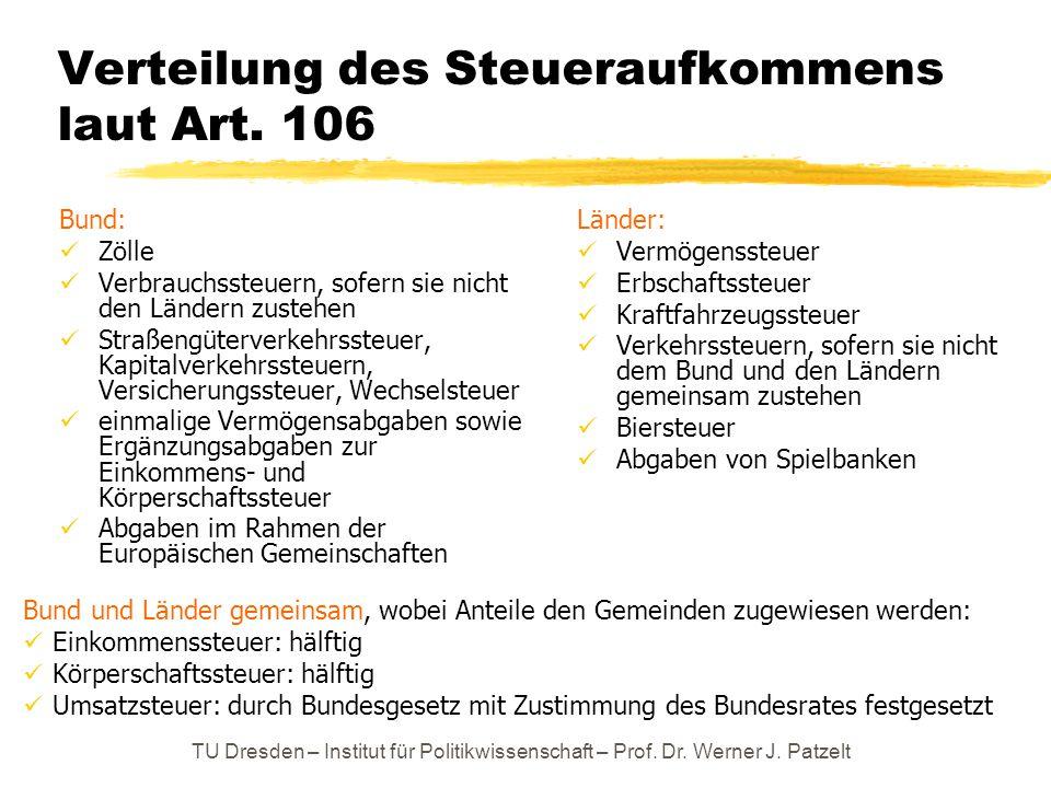 Verteilung des Steueraufkommens laut Art. 106