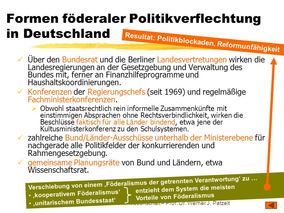 Formen föderaler Politikverflechtung in Deutschland