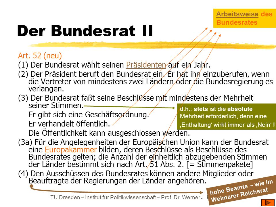 Der Bundesrat II Art. 52 (neu)