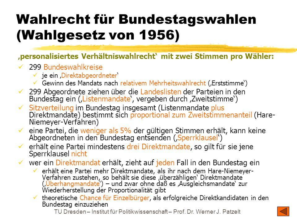 Wahlrecht für Bundestagswahlen (Wahlgesetz von 1956)